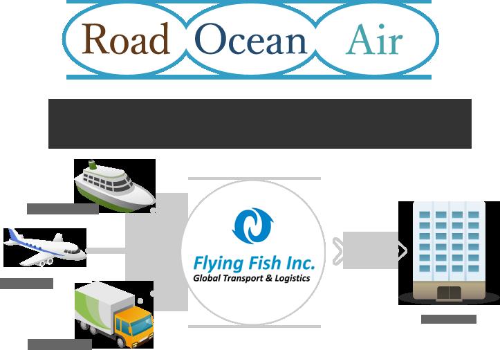 Flying Fish Inc.
