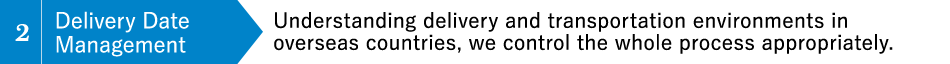 Delivery Date Management